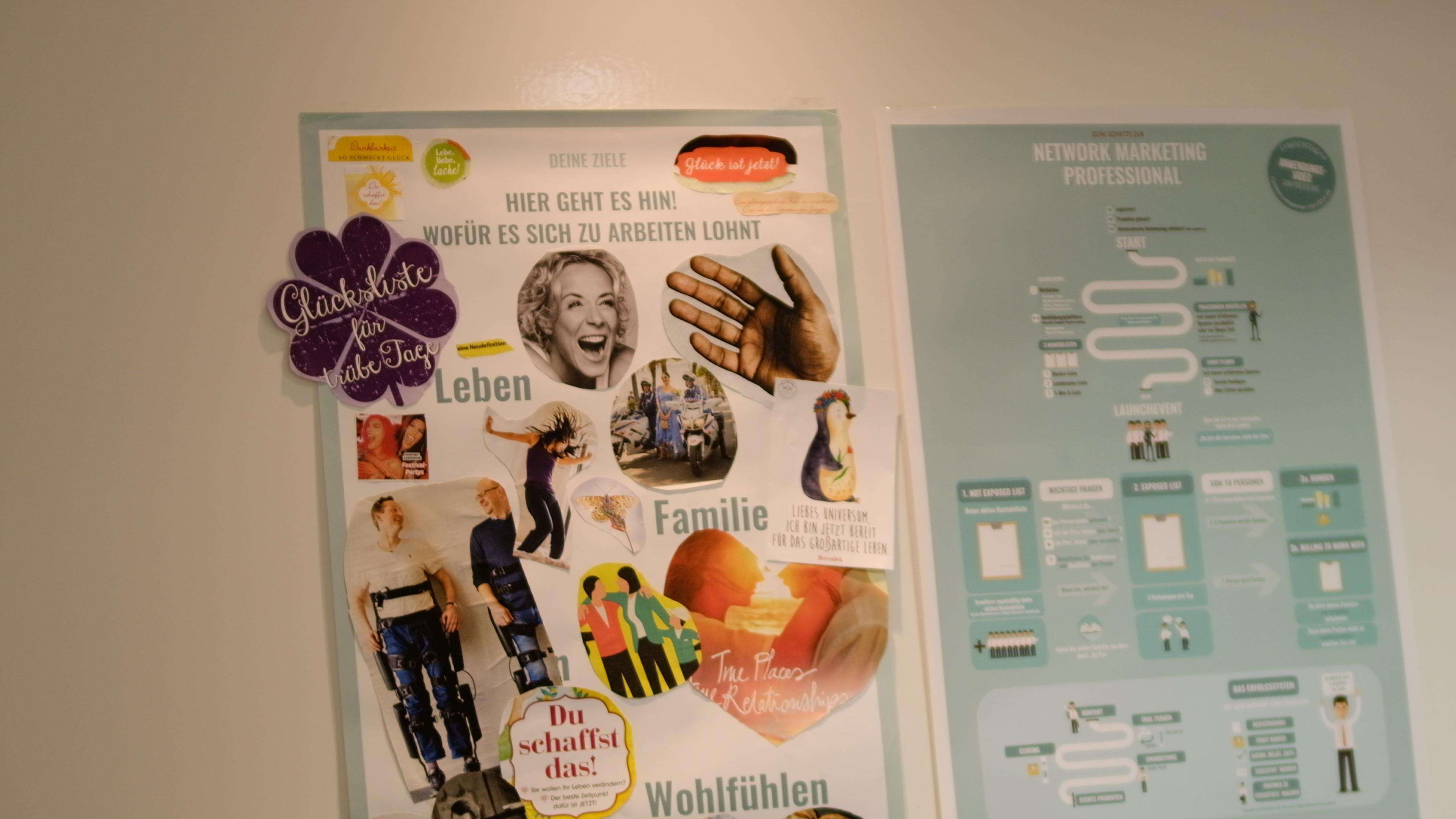 Network Poster und Visionboard
