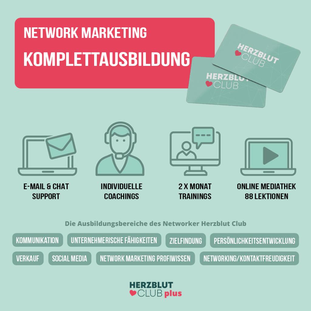 Network Marketing Ausbildung Herzblut Club plus